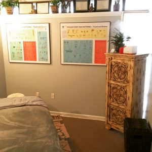 MELT massage therapy room North Raleigh NC